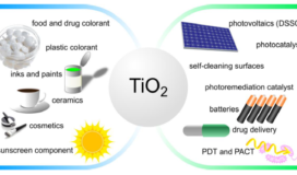 Applications for Titania Nanospheres